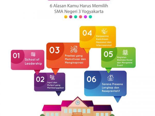 PPDB Online 2020, Mengapa Memilih SMA Negeri 3 Yogyakarta?