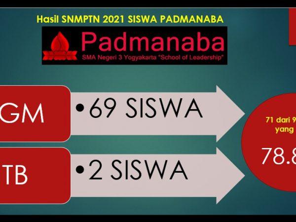 "Hasil SNMPTN Siswa SMA N 3 ""PADMANABA"" Yogyakarta Tahun 2021"